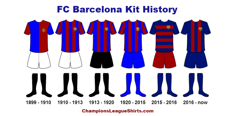 81ba5b579 FC Barcelona Kit History - Champions League Shirts
