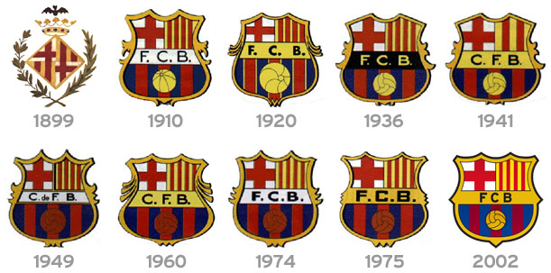 All FC Barcelona crests