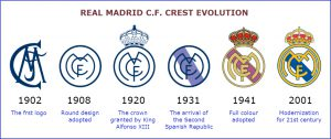 Real Madrid Crest Evolution