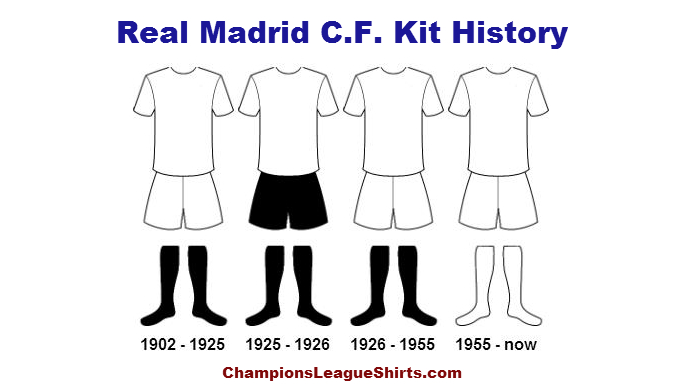 Real Madrid Kit History