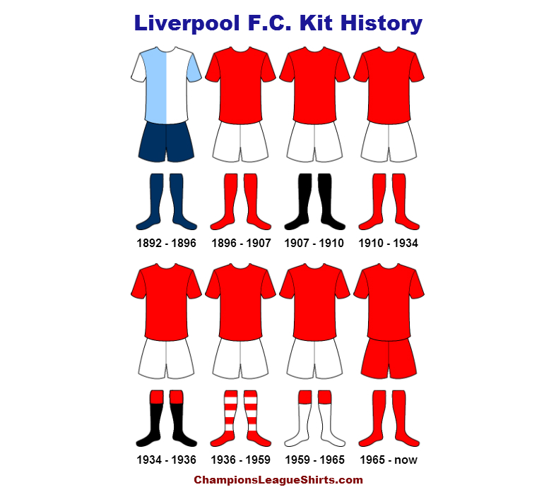 reputable site 05593 ccc09 Liverpool Kit History - Champions League Shirts