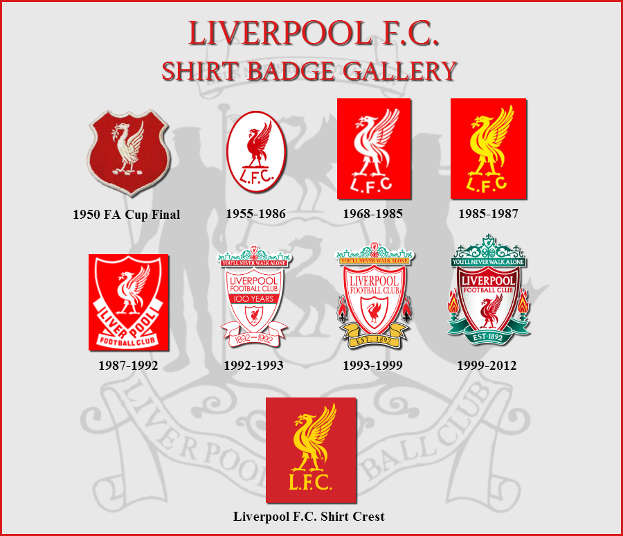 Liverpool Shirt Badge Gallery