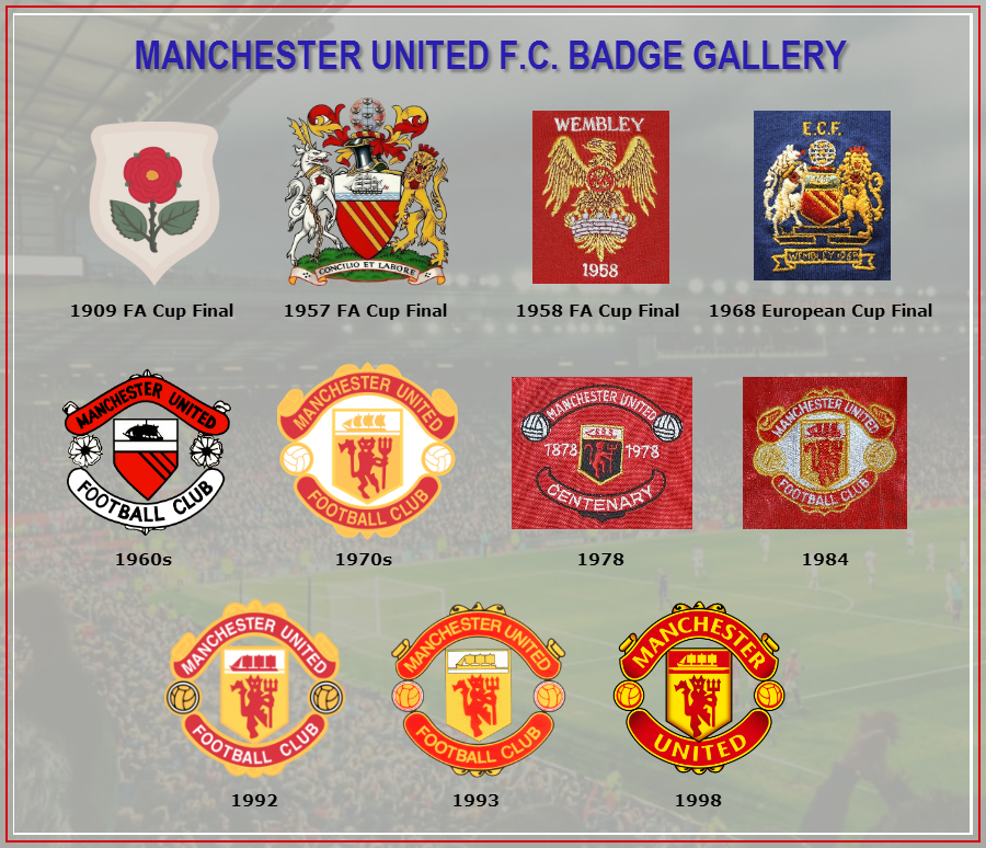 Manchester United Badge Gallery
